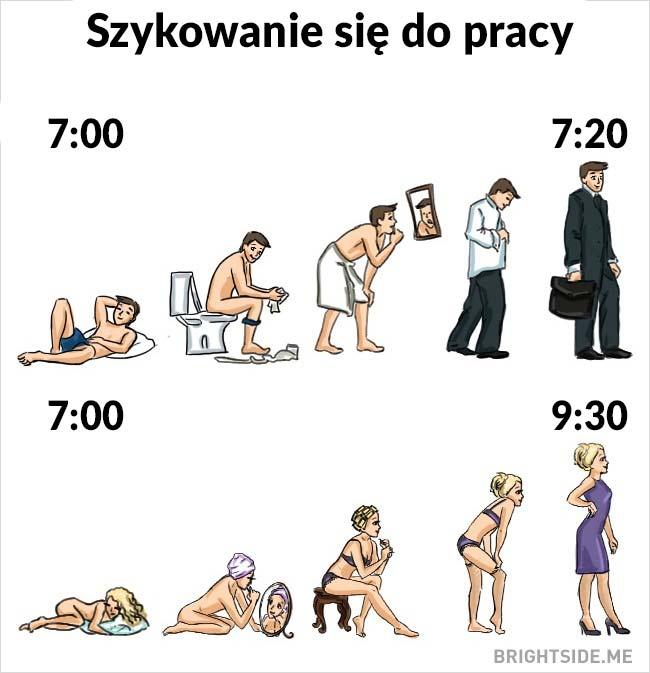 12 różnic między facetami a kobietami – Strona 2 – eHumor.pl – Humor,  Dowcipy, 😋 Najlepsze Kawały, Zabawne zdjęcia, fotki, filmiki
