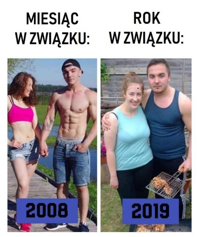 Miesiąc vs rok w związku