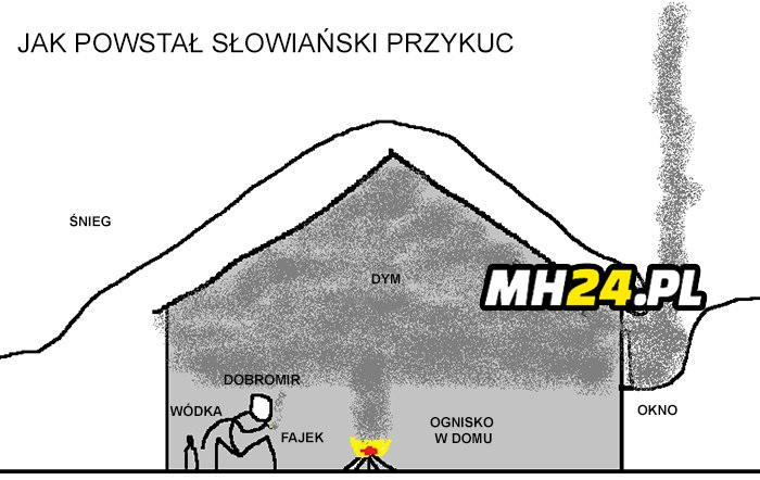 Jak powstał słowiański przykuc xD